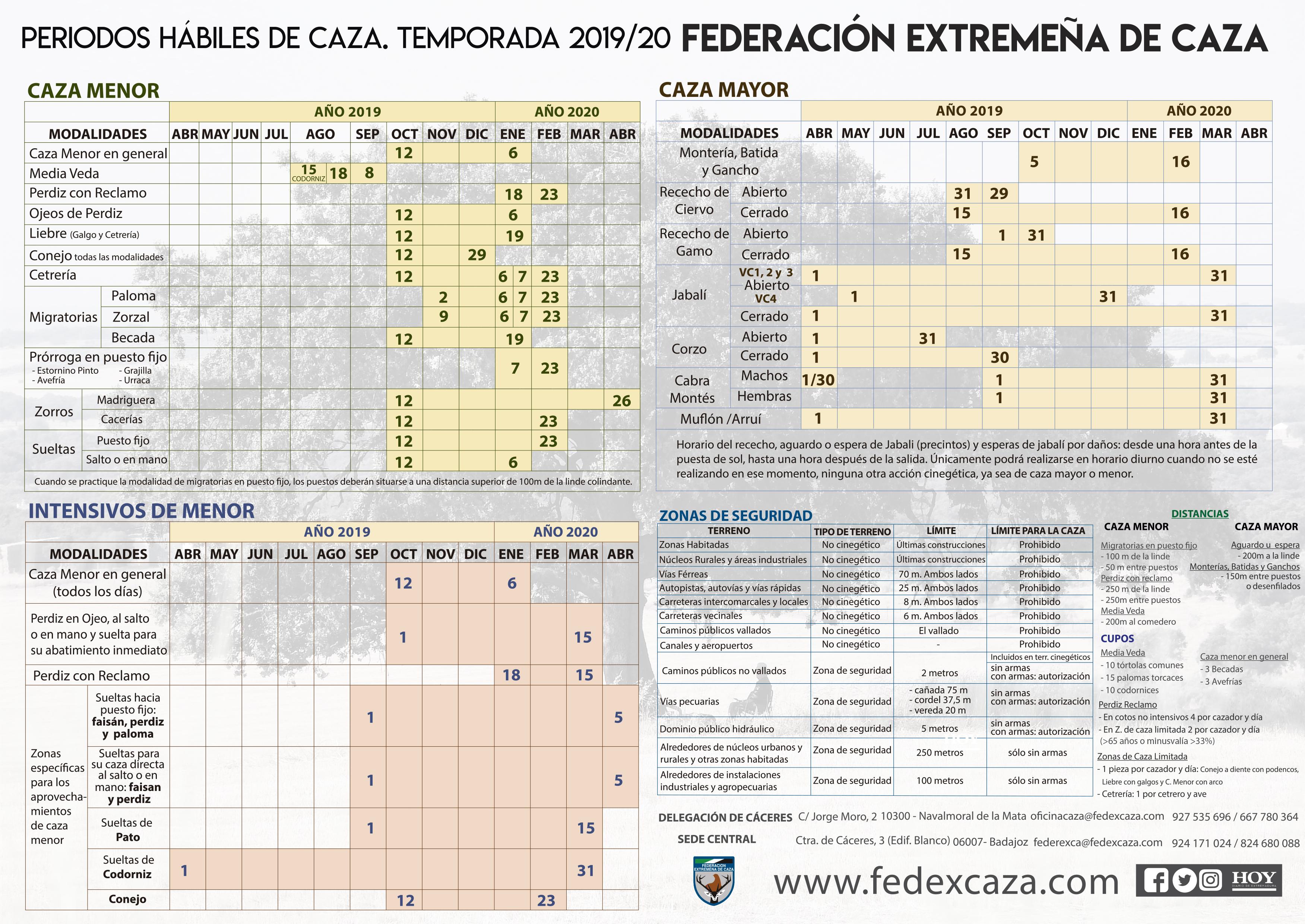 Calendario Laboral 2020 Extremadura.Prorrogada La Orden General De Vedas Para La Temporada 2019 2020 Fedexcaza