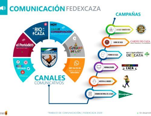 FEDEXCAZA refuerza sus canales de Comunicación